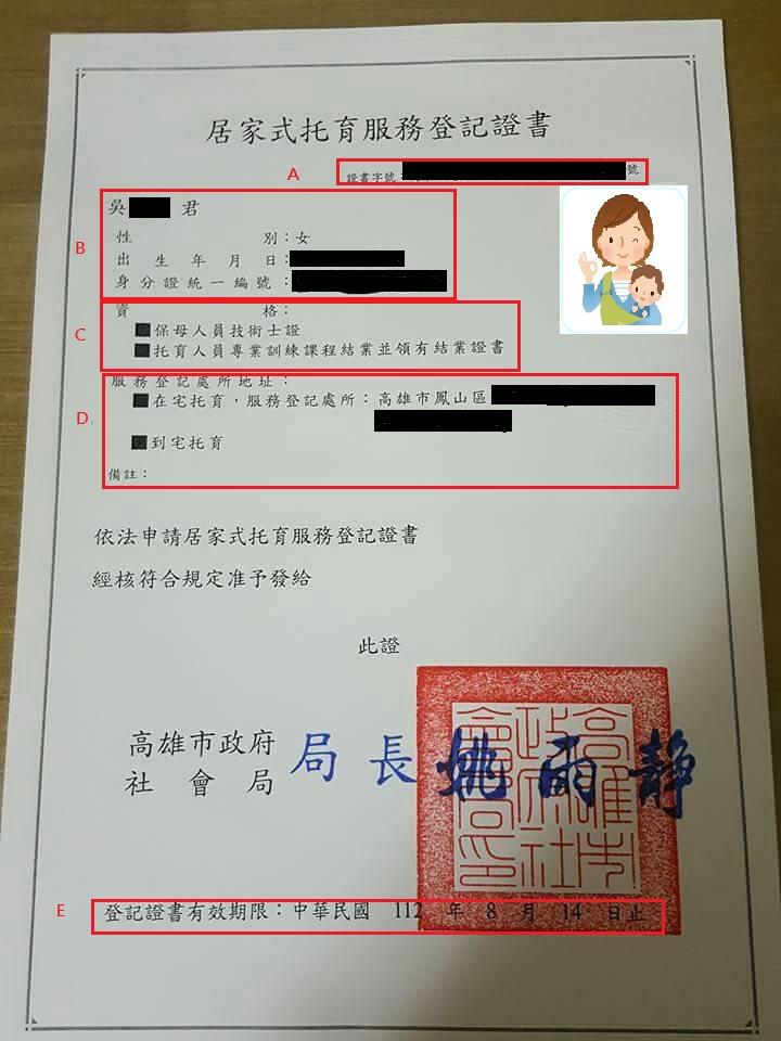 居家式服務登記證